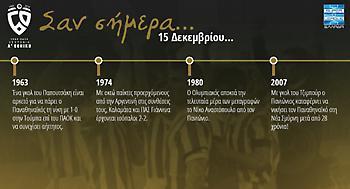 60 χρόνια Α' Εθνική: Σαν σήμερα, 15 Δεκεμβρίου