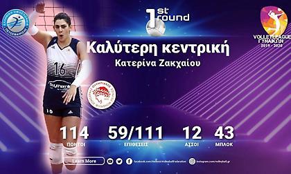 Ζακχαίου και Πολυνοπούλου κορυφαίες κεντρικές του πρώτου γύρου της Volleyleague Γυναικών