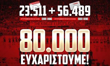 Ολυμπιακός: «80.000 μέλη και φίλαθλοι, σας ευχαριστούμε και συνεχίζουμε»