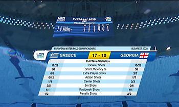 Τα highlights του Ελλάδα-Γεωργία