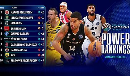 Κατρακύλησε ένατη η ΑΕΚ στα Power Rankings του BCL