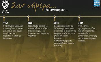 60 χρόνια Α' Εθνική: Σαν σήμερα, 28 Ιανουαρίου