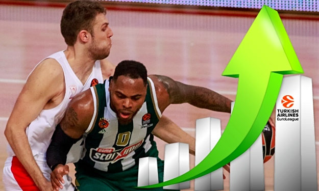 EuroLeague Power Rankings by Eurohoops: Vol. 5: Ως είχε ο Παναθηναϊκός, άνοδος για Ολυμπιακό