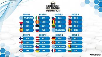 Δεύτερη μέρα των προκριματικών του Ευρωμπάσκετ