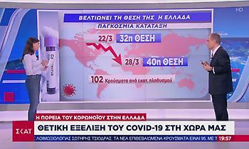 Κορωνοϊός - Τσιόδρας: Έχουμε το βραδύτερο ρυθμό αύξησης από άλλες χώρες