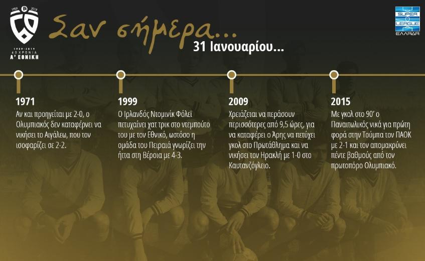 60 χρόνια Α' Εθνική: Σαν σήμερα, 31 Ιανουαρίου