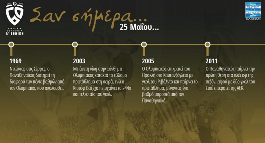 60 χρόνια Α' Εθνική: Σαν σήμερα, 25 Μαΐου