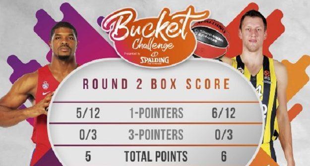 Ευρωλίγκα: Ο Βέσελι κέρδισε στον Χάινς στο… Bucket Challenge! (video)