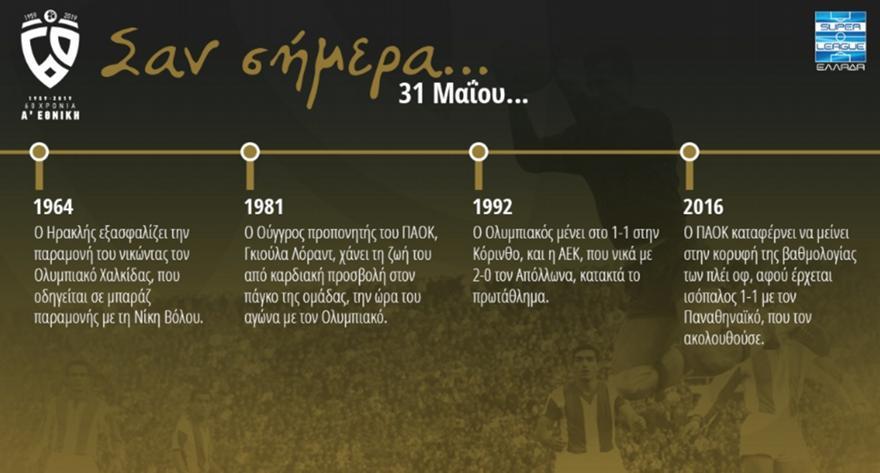 60 χρόνια Α' Εθνική: Σαν σήμερα, 31 Μαΐου