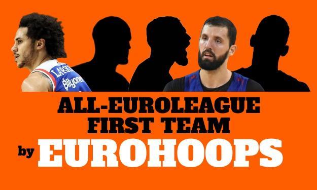 Ευρωλίγκα: Η καλύτερη πεντάδα της φετινής σεζόν! (videos)