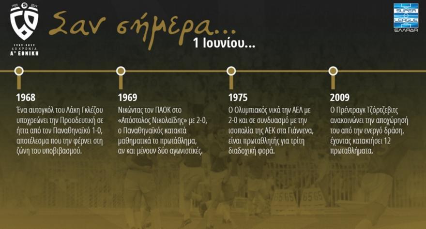 60 χρόνια Α' Εθνική: Σαν σήμερα, 1 Ιουνίου