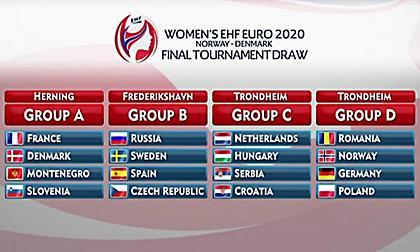 Οι όμιλοι του EURO 2020 χάντμπολ γυναικών