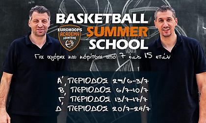 Εurohoops Academy Λεόντειος: Ξεκίνησαν οι εγγραφές για το Basketball Summer School