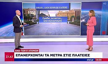 Το σχέδιο της ΕΛ.ΑΣ. για «lockdown» σε πλατείες