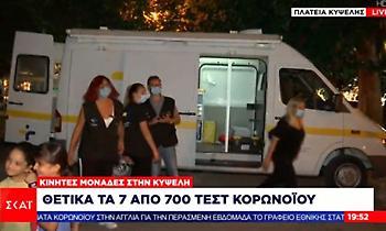 Oργώνουν την Αθήνα: 700 τεστ κορωνοϊού σε Κυψέλη – Βάθη – Αμερικής: Τα επτά θετικά