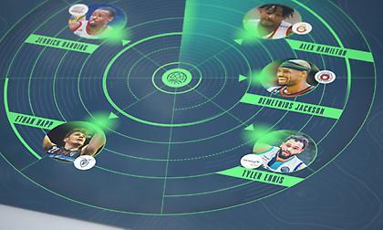 Οι 10 παίκτες που θα λάμψουν στο BCL