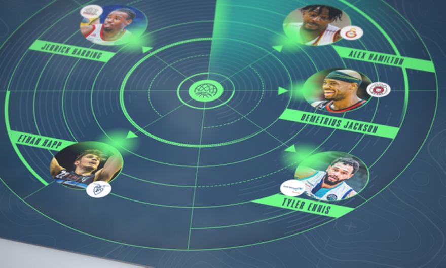 BCL: Αυτοί είναι οι 10 παίκτες που θα λάμψουν