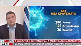 Τζιτζικώστας-ΣΚΑΪ: Προς lockdown η Θεσσαλονίκη - Είναι πολύ άσχημα τα δεδομένα