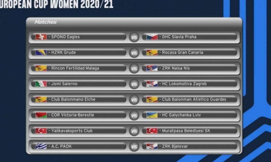 Οι αντίπαλοι ΑΕΚ, ΠΑΟΚ στα EHF Cup χάντμπολ ανδρών, γυναικών