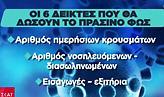 Κορωνοϊός - Ελλάδα: Οι 6 δείκτες που θα δώσουν το πράσινο φώς για την άρση lockdown
