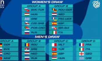 Το πρόγραμμα των ελληνικών ομάδων στο Euro Cup πόλο ανδρών