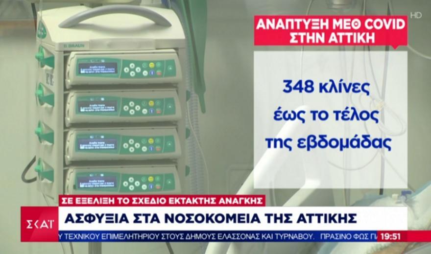«Ασφυξία» στα νοσοκομεία της Αττικής-Προβληματίζει η αύξηση εισαγωγών