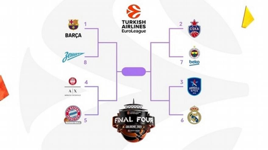 Euroleague: Το πρόγραμμα των Playoffs
