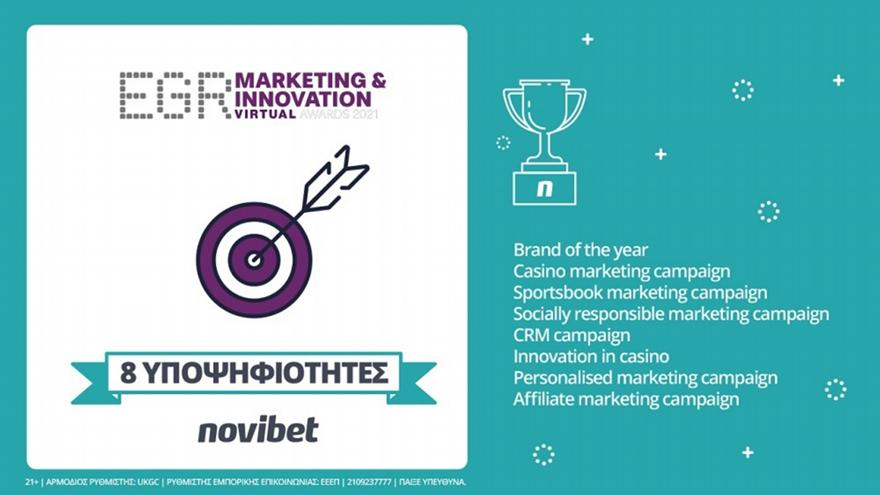 Novibet: Οκτώ Υποψηφιότητες στα EGR Marketing Awards
