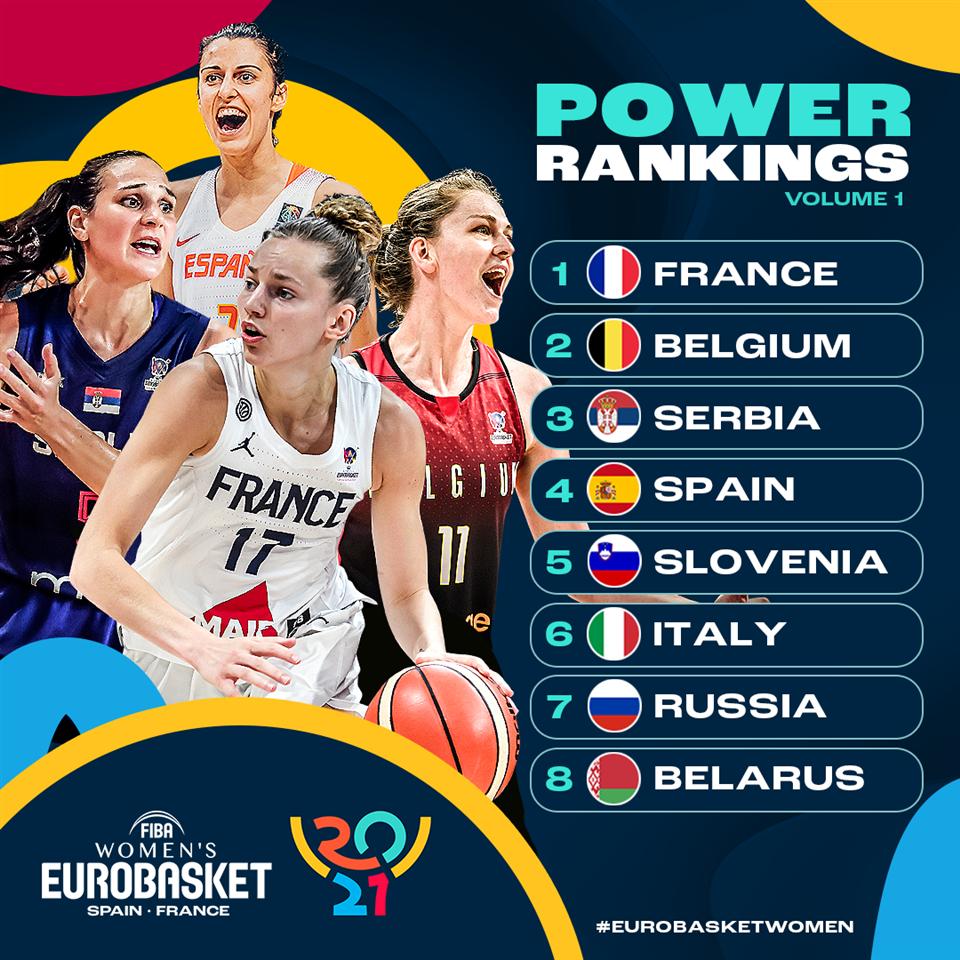 Εθνική Γυναικών: 11η στα Power Ranking για το Ευρωμπάσκετ
