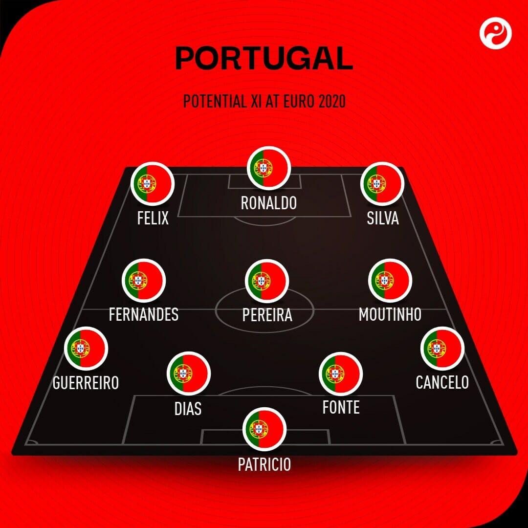 Πορτογαλία: Πιο πλήρης από ποτέ άλλοτε!