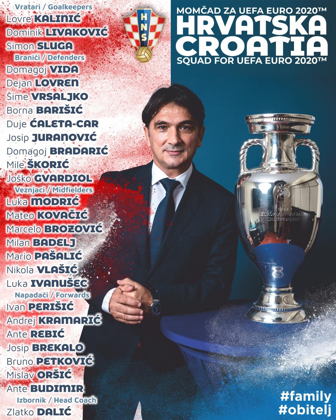 Κροατία: Η αποστολή για Euro