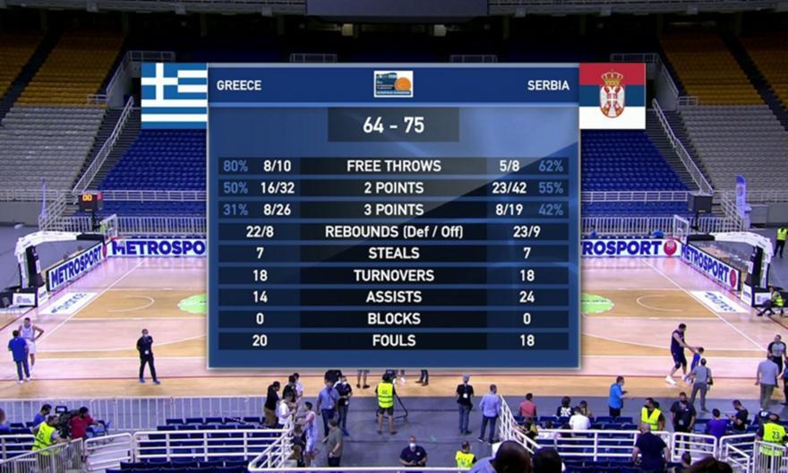 Ελλάδα-Σερβία: Τα highlights του αγώνα