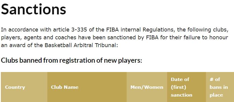 ΑΕΚ: Διψήφιος αριθμός ban από τη FIBA
