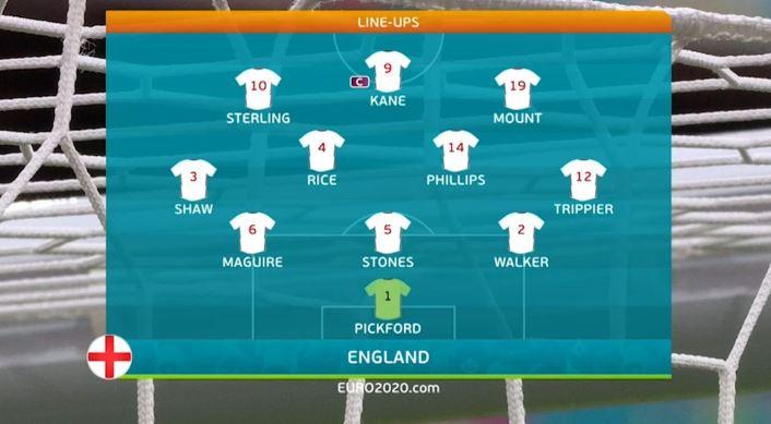 Ιταλία-Αγγλία 1-1 κ.δ. (3-2 πέν.)