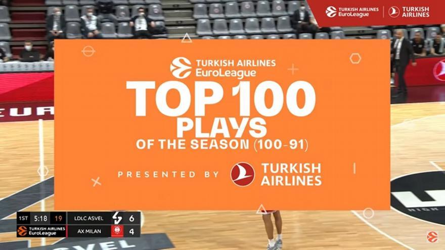Ευρωλίγκα: Το Top100 της σεζόν