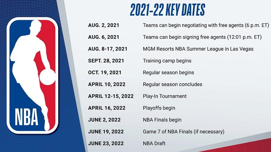 ΝΒΑ: Οι ημερομηνίες για τη σεζόν 2021/22