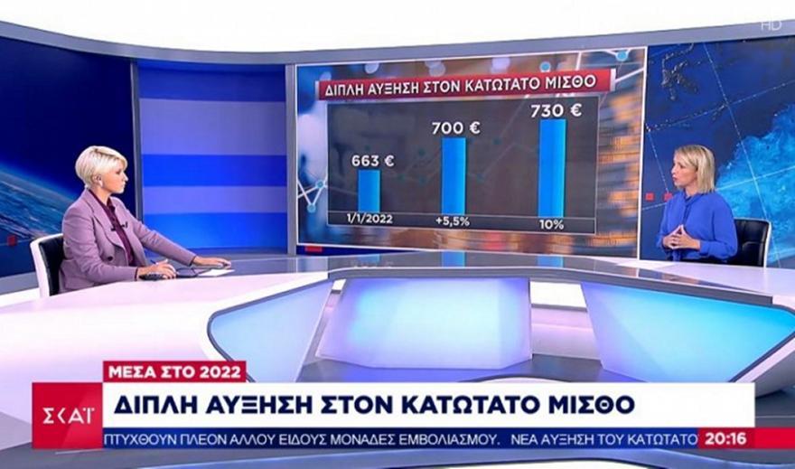 Έως και 730 ευρώ ο κατώτατος μισθός εντός του 2022