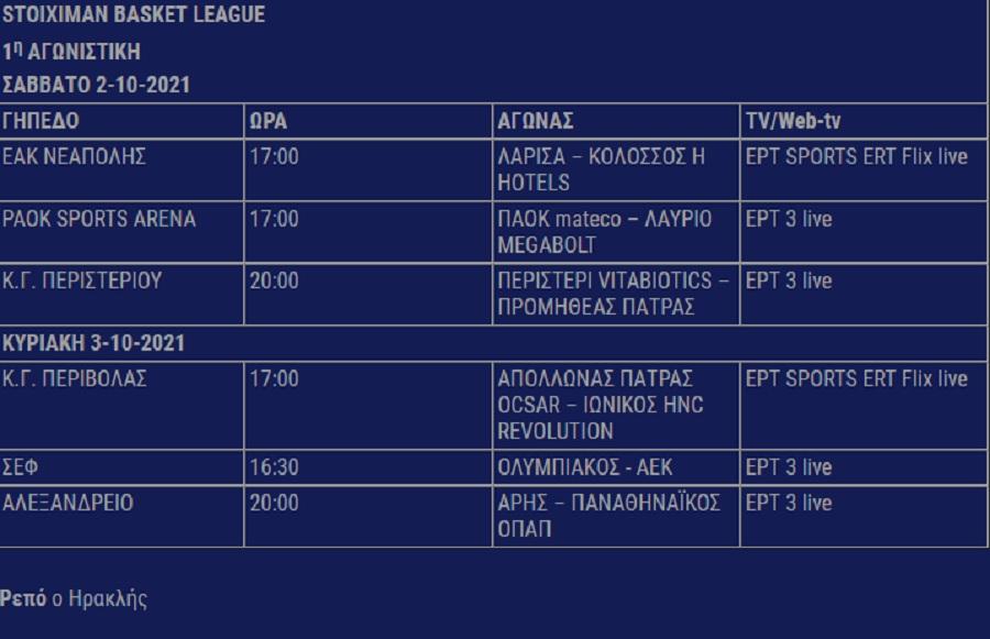 Stoiximan Basket League: Στις 16:30 το Ολυμπιακός-ΑΕΚ